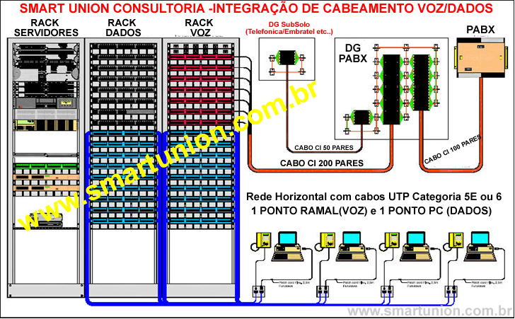 cat 5 wiring diagram standard images 568b cat 5 cable wiring ethernet jack wiring diagram rj45 cable cat 5